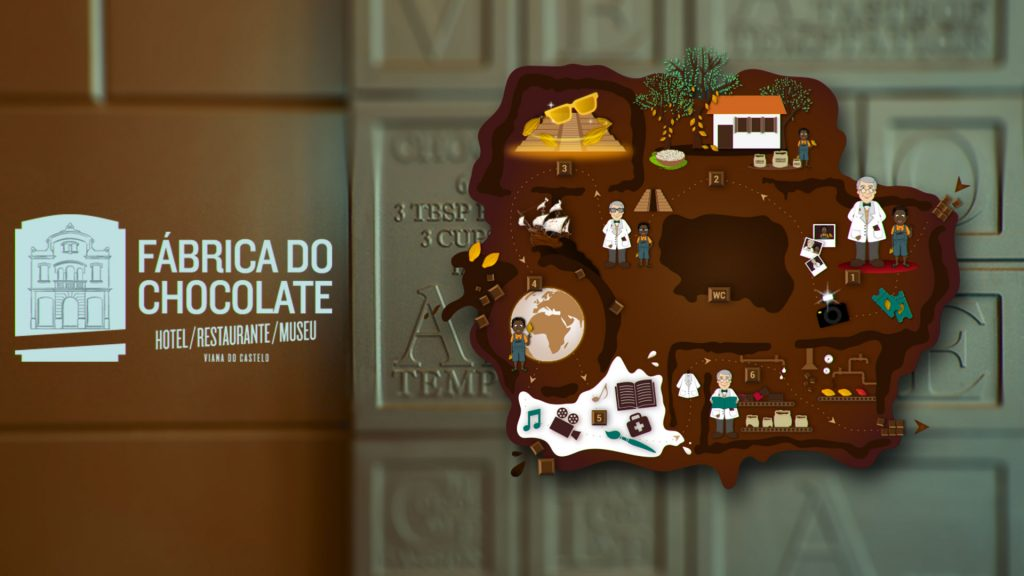 Fábrica do Chocolate Museum in Portugal Uses Screen Goo Ultra Silver 3D